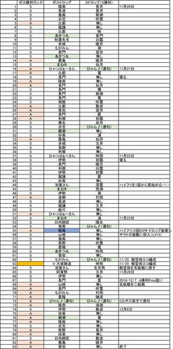 2016-11-E5掘り.jpg